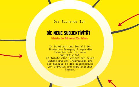 Die Neue Subjektivität By Nadja Strohbach On Prezi