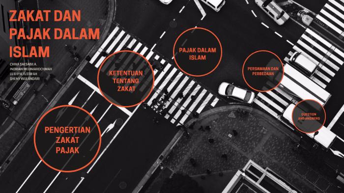 zakat dan pajak dalam islam by chika salsabila zakat dan pajak dalam islam by chika