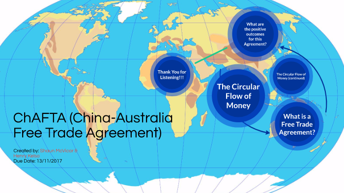 The China Australia Free Trade Agreement By Shaun Mcvicar On Prezi Next