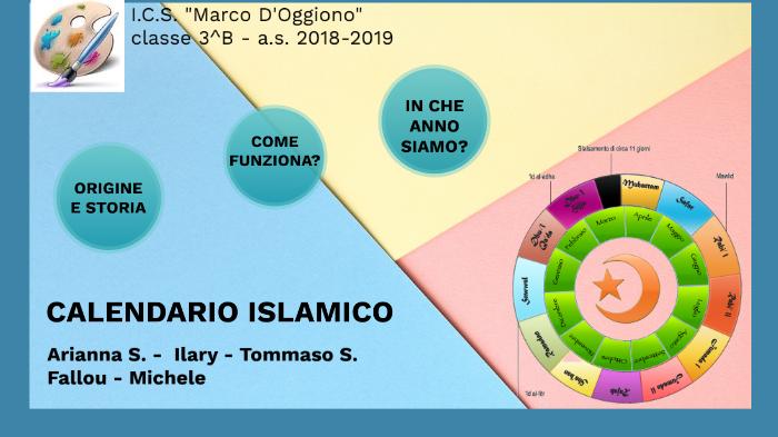 Calendario Islamico.Calendario Islamico By Arianna Sebastianelli On Prezi Next