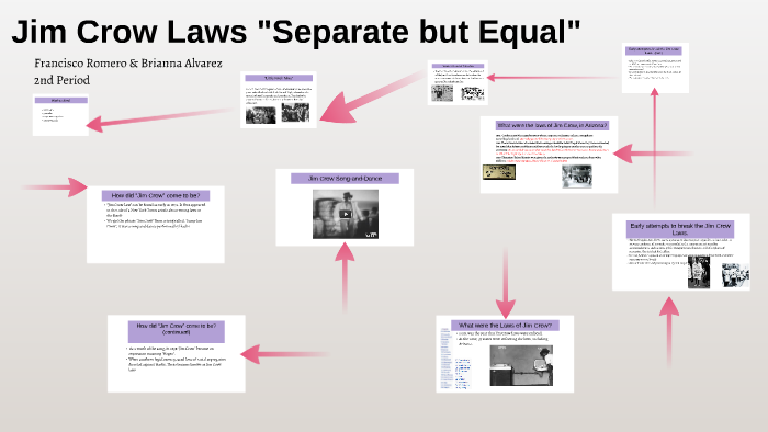 Jim Crow Laws Separate But Equal By Brianna Alvarez