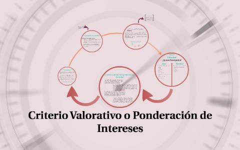 Hermenéutica Juridica By Alejandra Chaves On Prezi