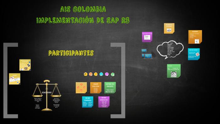 Implementación De Sap R3 By Kennia Ramírez On Prezi