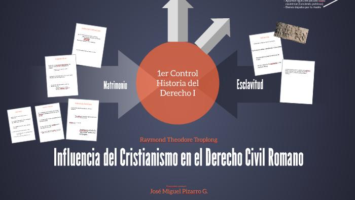 Analisis Del Matrimonio Romano Y El Actual : Influencia del cristianismo en el derecho romano by josé miguel