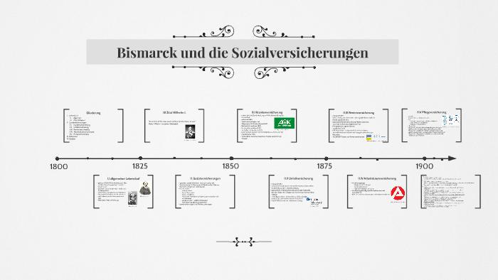 Bismarck Krankenversicherung