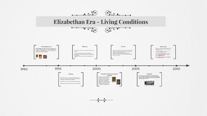 elizabethan era living conditions