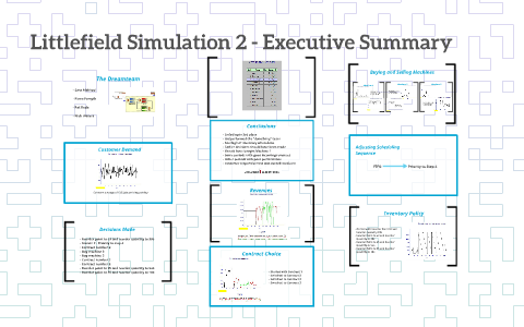 littlefield simulation how to win