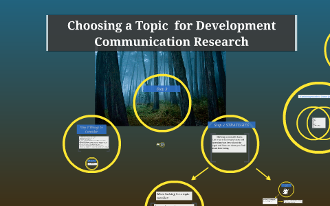 communication related research topics
