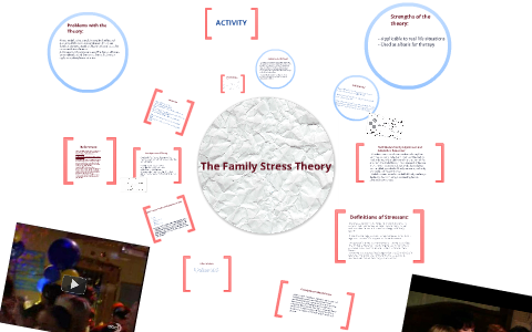 reuben hill family stress theory