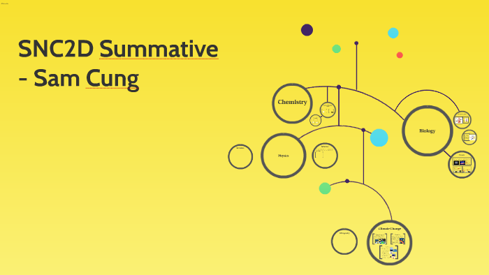Copy of SNC2D Summative by thanh nguyen on Prezi