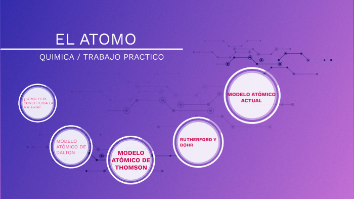 El Atomo By Alfredo Molina On Prezi Next