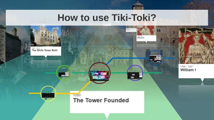 How To Use Tiki Toki By Fernanda Maldonado