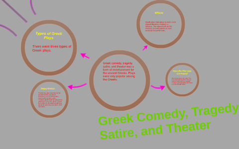 Greek Comedy Tragedy Satire And Theater By Chance Kelly On Prezi