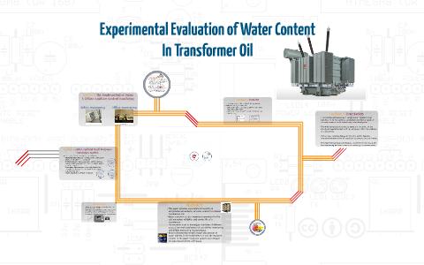 Experimental Evaluation of Water Content by Shraddha Sainath on Prezi