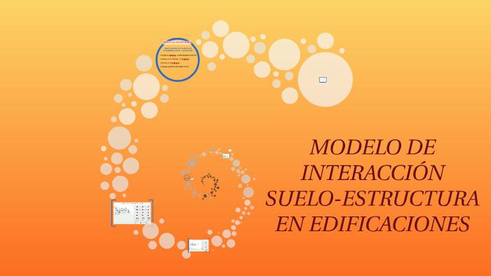 Modelo De Interacción By Franciss Morales On Prezi