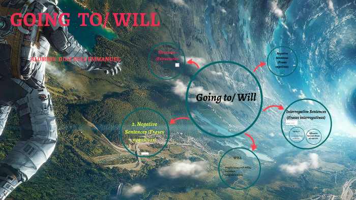Going To Will By Emmanuel Diaz D On Prezi