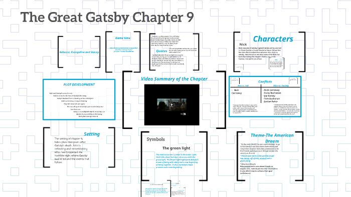 The Great Gatsby Chapter 9 By On Prezi