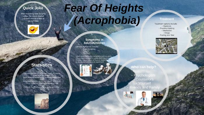 Acrophobia by Ethan Pascarella on Prezi