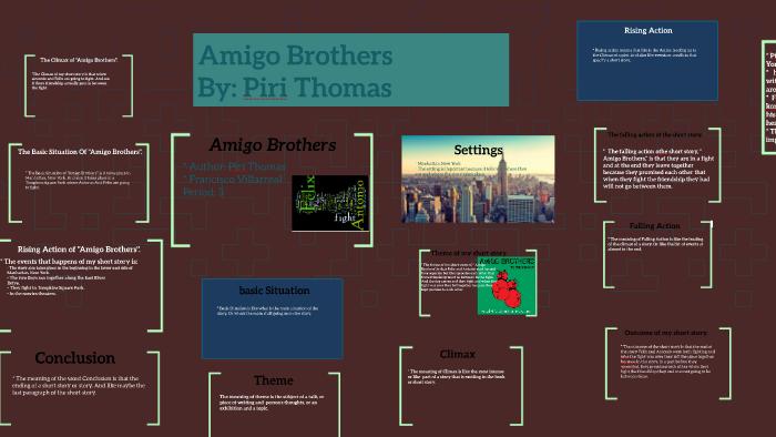 amigo theme