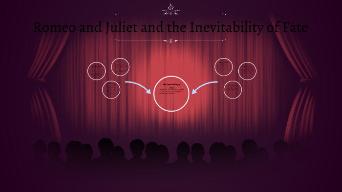the inevitability of fate