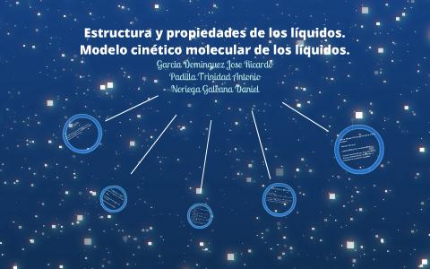 Estructura Y Propiedades De Los Liquidos By Ricardo García