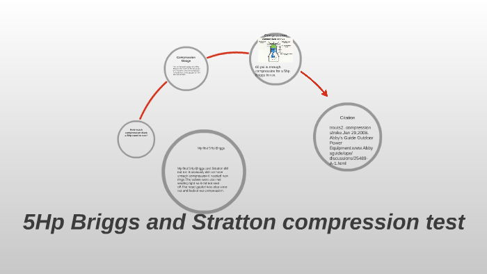 5Hp Briggs and Stratton compression test by kevin parker on Prezi