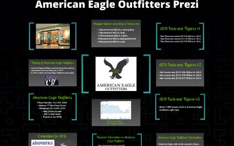 American Eagle Outfitters Prezi