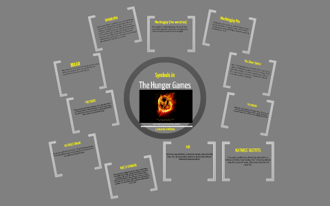 Symbolism In The Hunger Games By Danielle Williams On Prezi