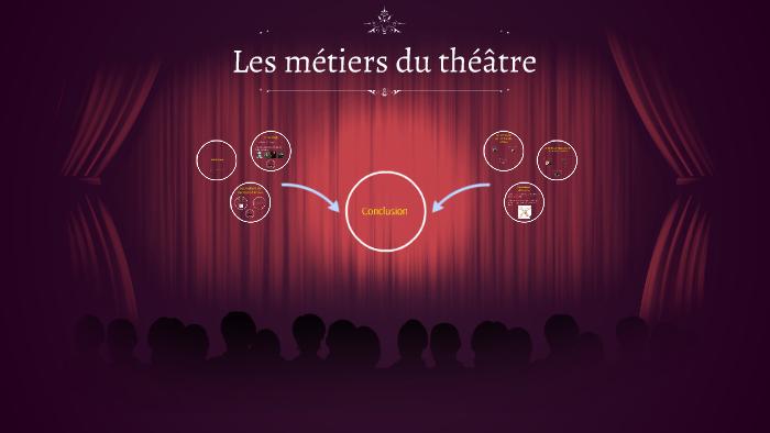 Les métiers du théâtre by Augustin Martib