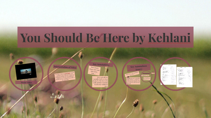 You Should Be Here by Kehlani by Helen Iyassu on Prezi