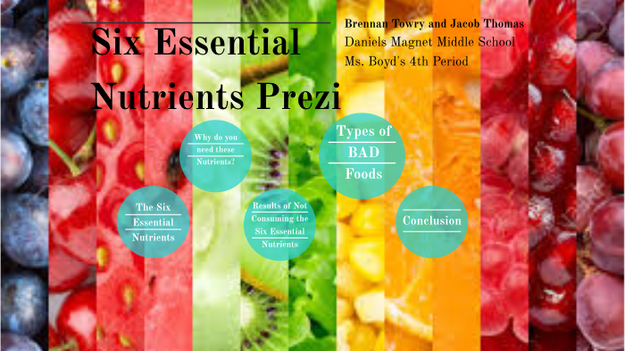 Six Essential Nutrients Research By Brennan Towry And Jacob Thomas By Brennan Towry On Prezi Next