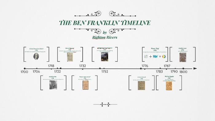 the ben franklin timeline by sei rivers on prezi