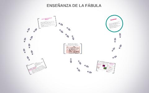 Enseñanza De La Fábula By Heidy Sánchez Romero On Prezi