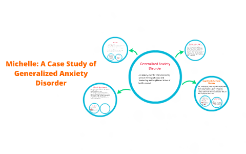 Case Study On Anxiety Disorder