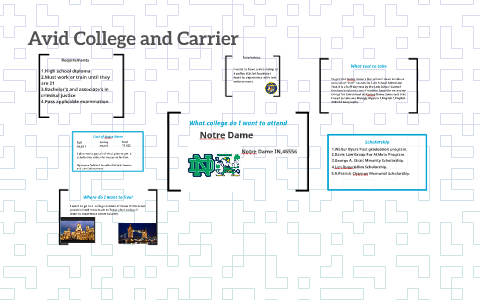 Avid College And Carrier By Daniel Martinez On Prezi