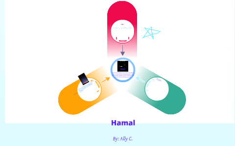 The Star Hamal by Silver Fang on Prezi