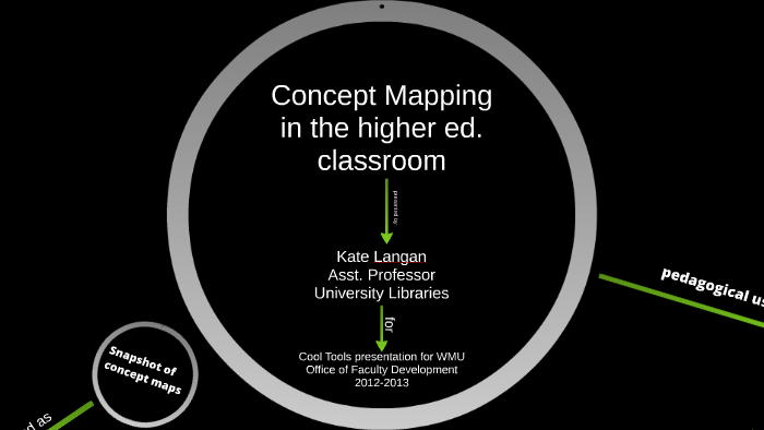 Prezi Concept Map.Concept Mapping In The Higher Education Classroom By Kate Langan On