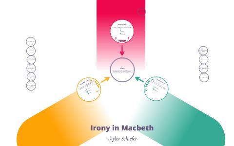 situational irony in macbeth