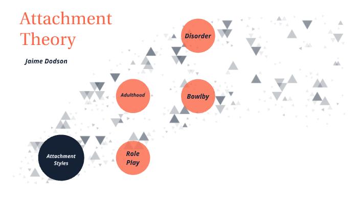 Attachment Theory by Jaime Dodson on Prezi Next