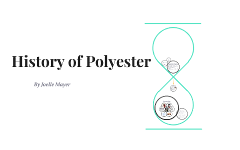 history of polyester