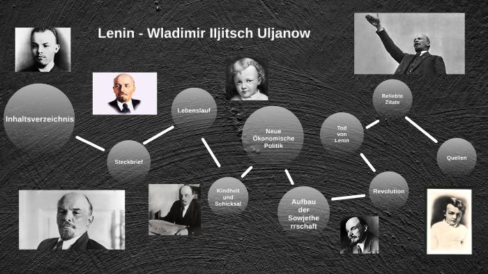 Wladimir Iljitsch Lenin Wikipedia 14