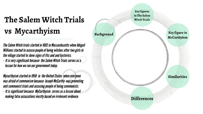 Salem Witch Trials & McCarthyism by rayna beaman on Prezi Next