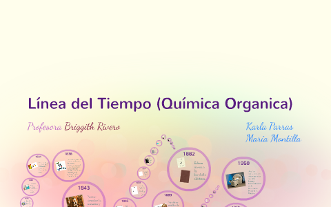 Línea Del Tiempo Química Organica By Gabriela Montilla On Prezi