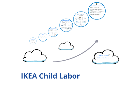 ikea child labor case analysis