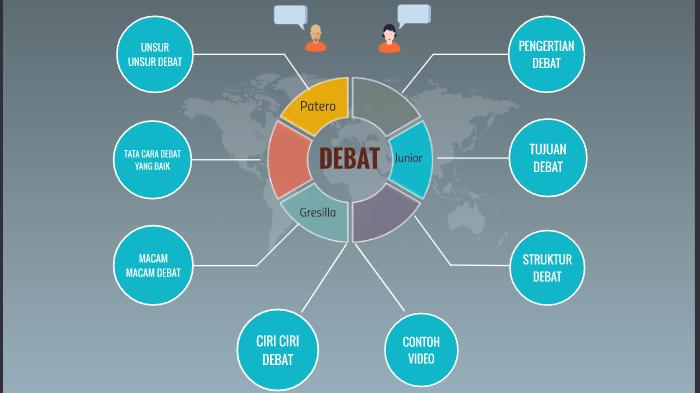 Debat Indo By Ero Dbhjdf On Prezi Next