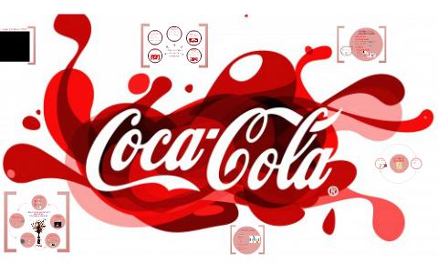 Coca Cola España By Tatiana Gómez On Prezi
