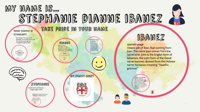 the etymology of my name by Stephanie Ibanez on Prezi
