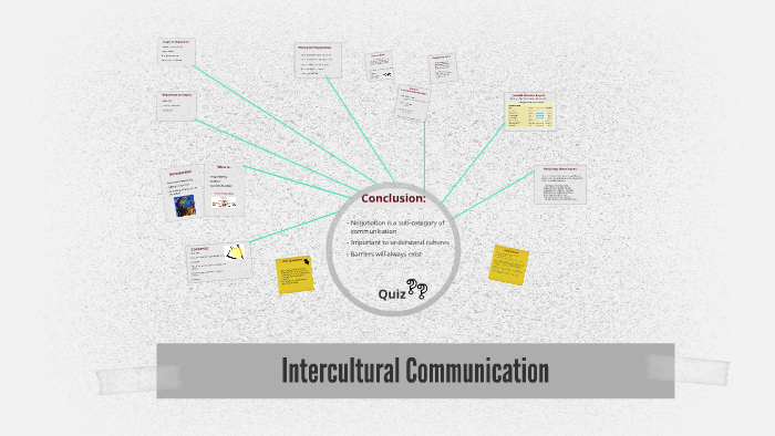 International Business: Challenges & choices by on Prezi