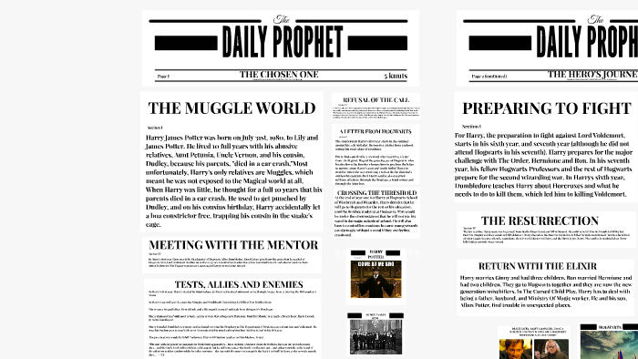 THE DAILY PROPHET-The Hero's Journey by Hermione Granger on