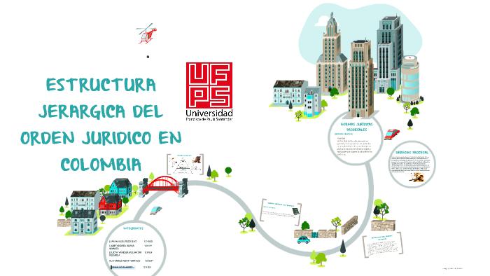 Estructura Jerargica Del Orden Juridico En Colombia By